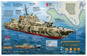 Украина восстанавливает боеспособность кораблей